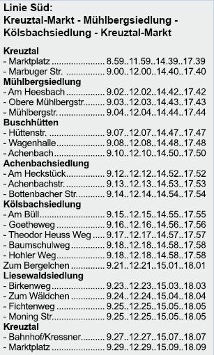 BBK_Fahrplan-Sued